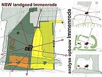 NSW Landgoed Immenrode in ontwikkeling
